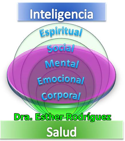 autoayuda, psicoterapia, inteligencia emocional